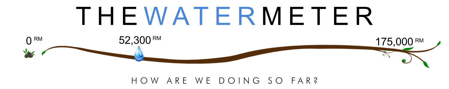The Water Meter says we are currently 52300RM in gifts to the 2021 Annual Fund